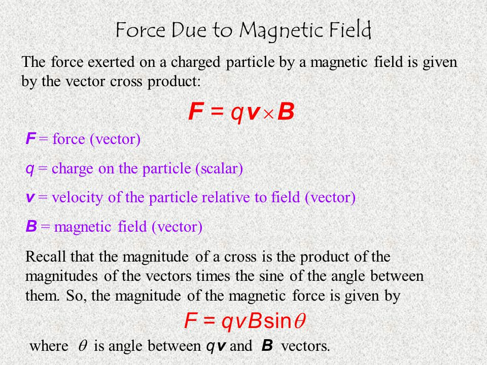 Force Due to Magnetic Field