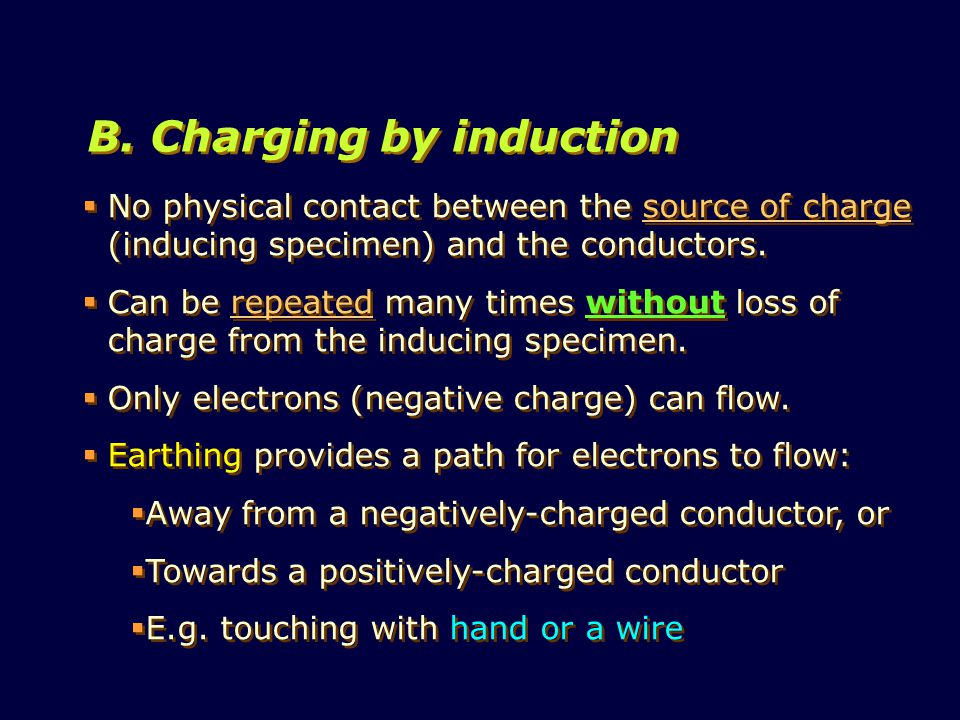 B. Charging by induction
