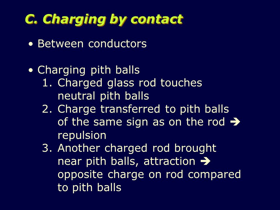 C. Charging by contact Between conductors Charging pith balls