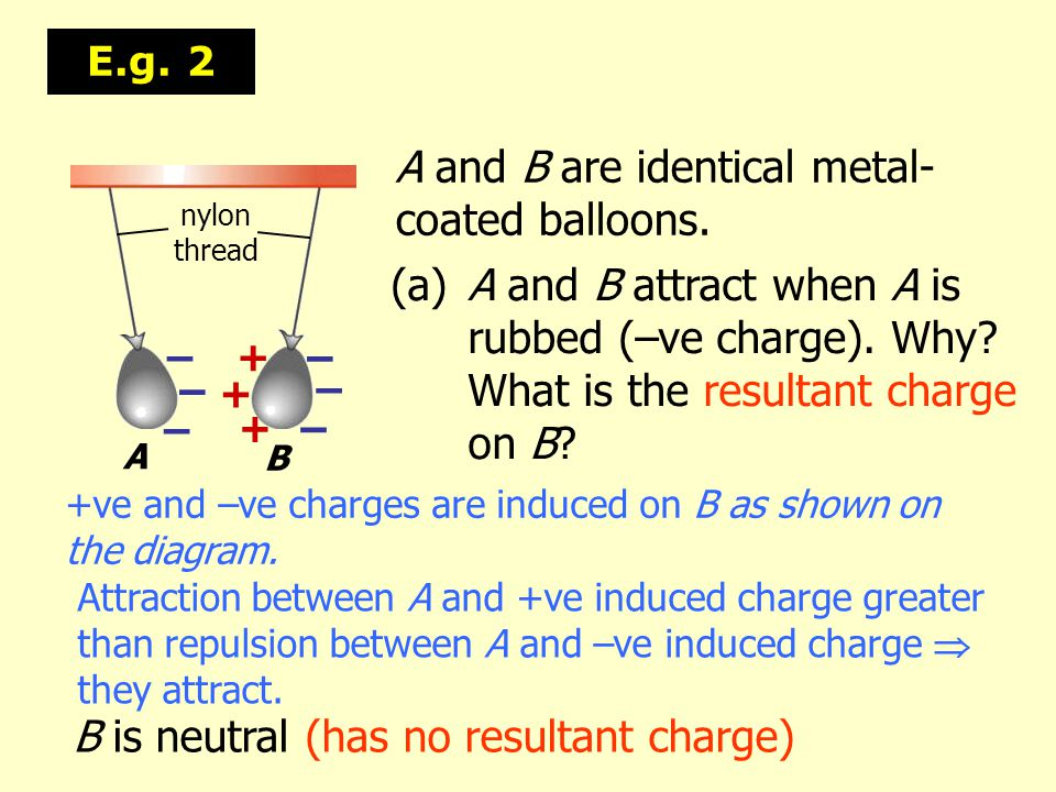 A and B are identical metal-coated balloons.