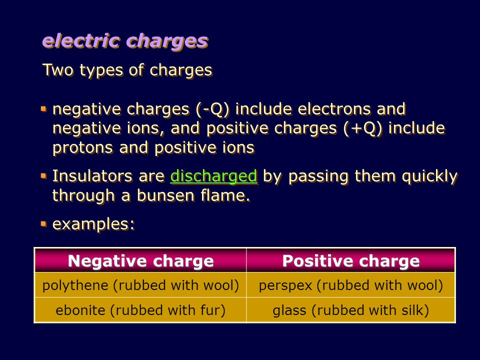 electric charges Two types of charges