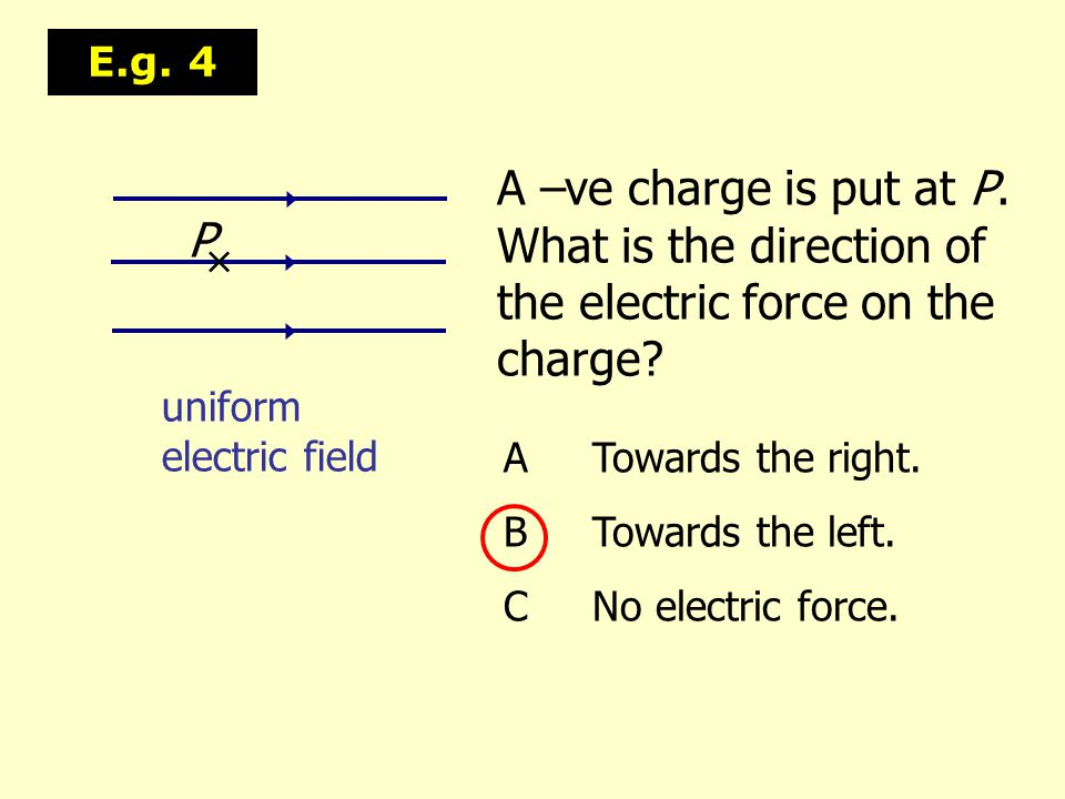 E.g. 4 A –ve charge is put at P. What is the direction of the electric force on the charge P.  uniform electric field.