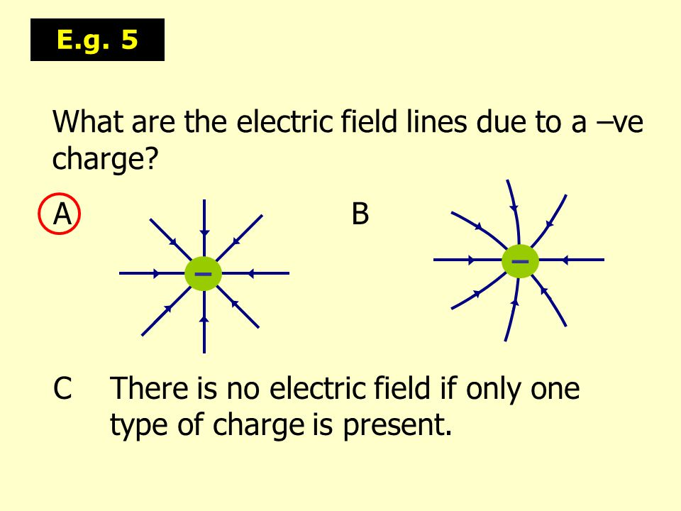 What are the electric field lines due to a –ve charge