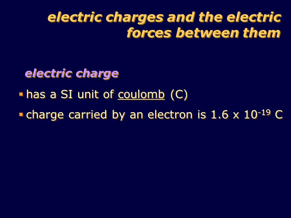 electric charges and the electric forces between them