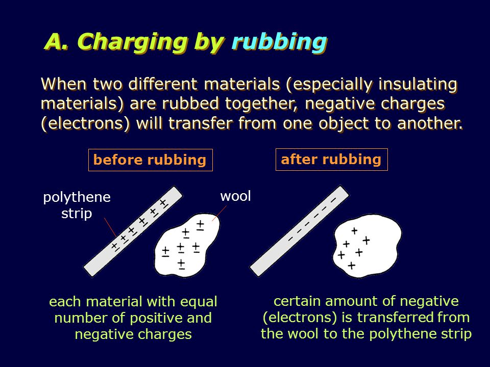 each material with equal number of positive and negative charges