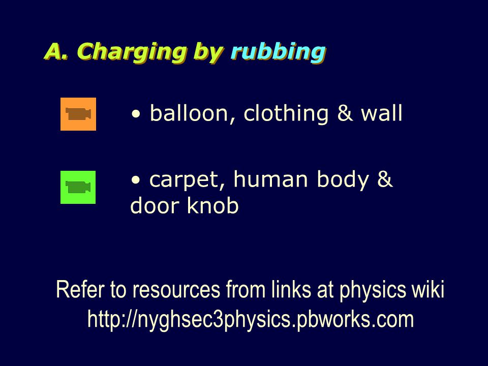 Refer to resources from links at physics wiki