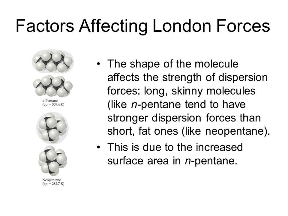 Factors Affecting London Forces