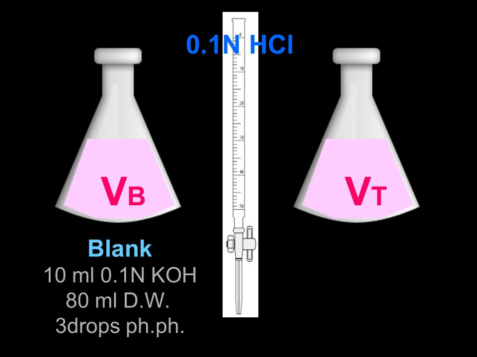 0.1N HCl VB VT Blank 10 ml 0.1N KOH 80 ml D.W. 3drops ph.ph.