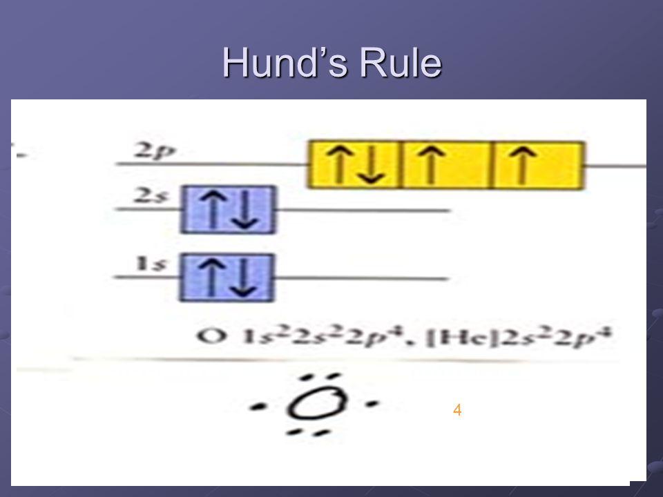Hund's Rule 2 1 4 3