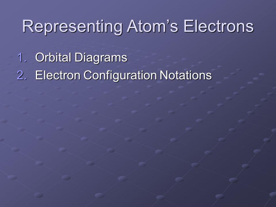 Representing Atom's Electrons