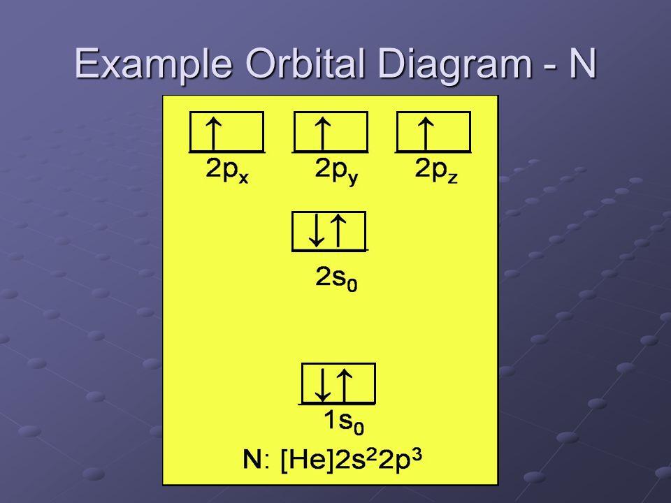 Example Orbital Diagram - N