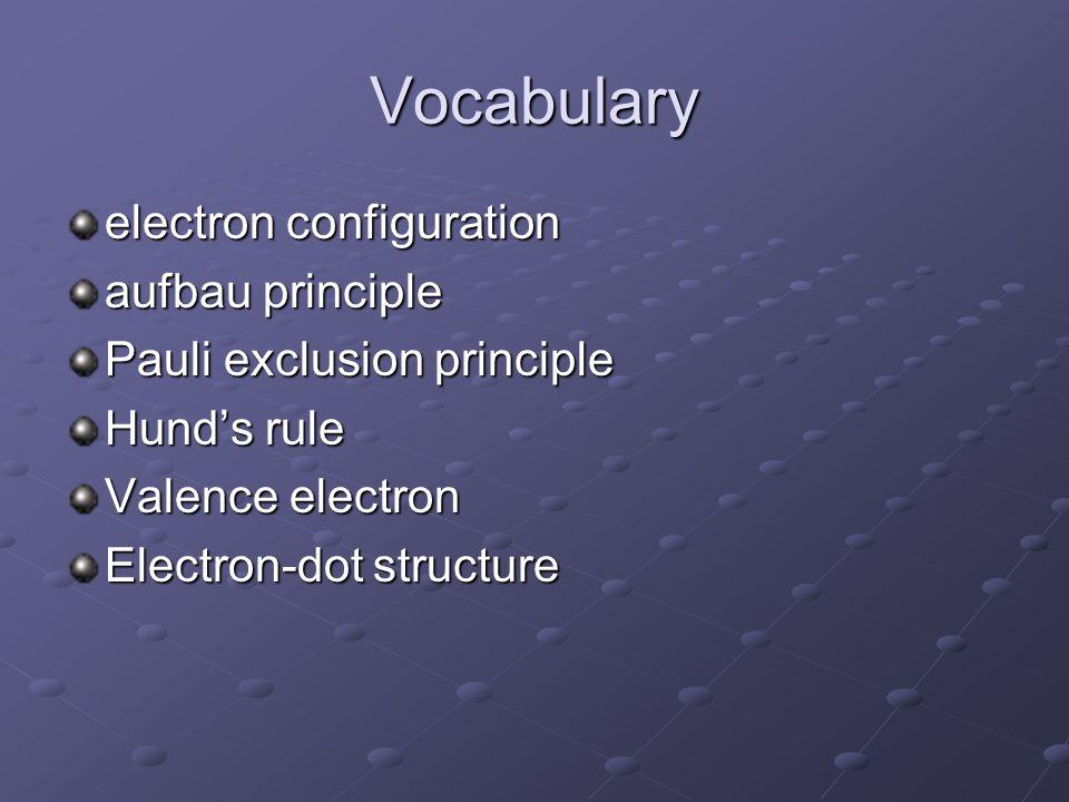 Vocabulary electron configuration aufbau principle