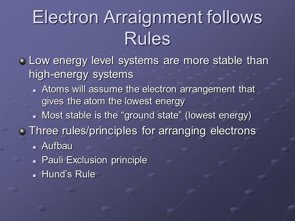 Electron Arraignment follows Rules