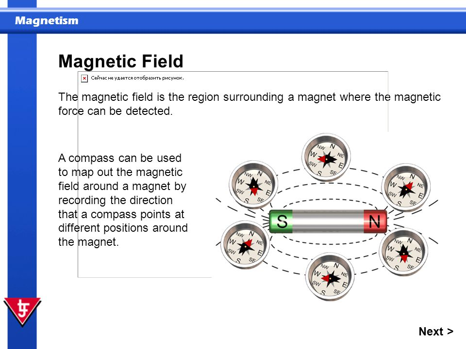 Magnetic Field The magnetic field is the region surrounding a magnet where the magnetic force can be detected.