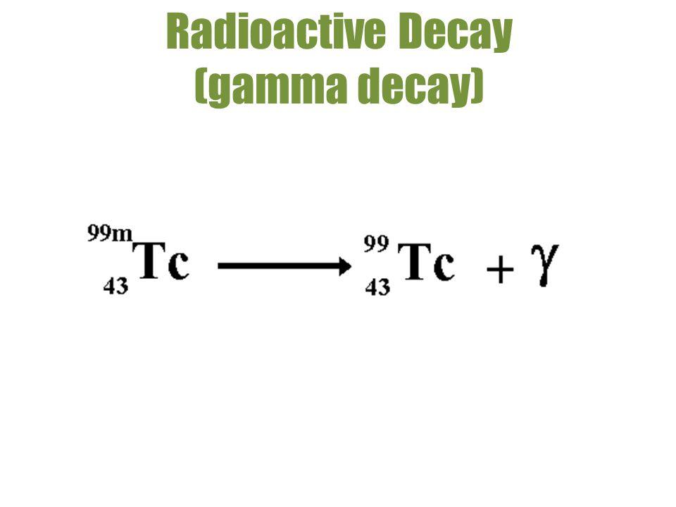 Radioactive Decay (gamma decay)