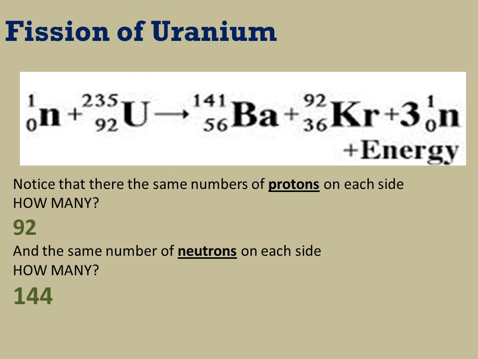 Fission of Uranium Notice that there the same numbers of protons on each side. HOW MANY 92. And the same number of neutrons on each side.