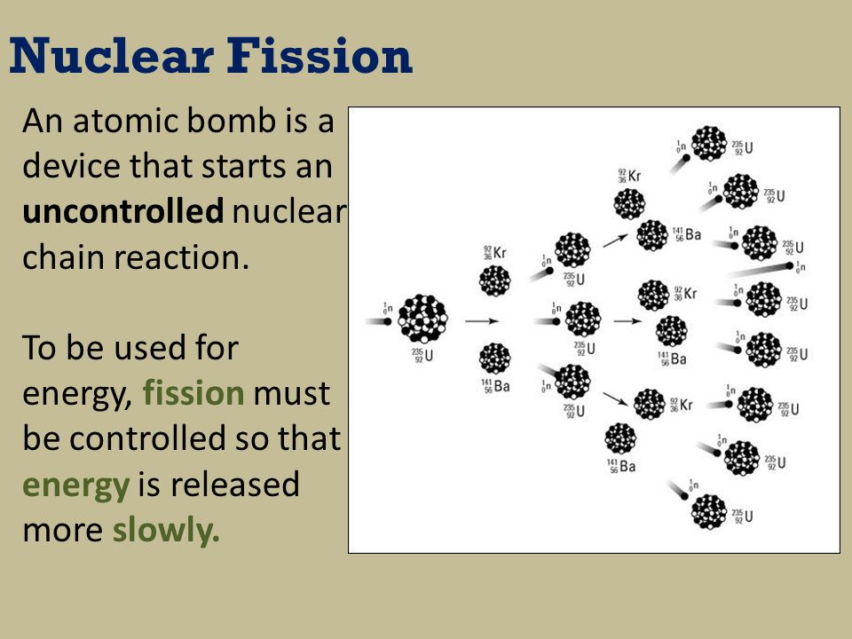 Nuclear Fission An atomic bomb is a device that starts an uncontrolled nuclear chain reaction.