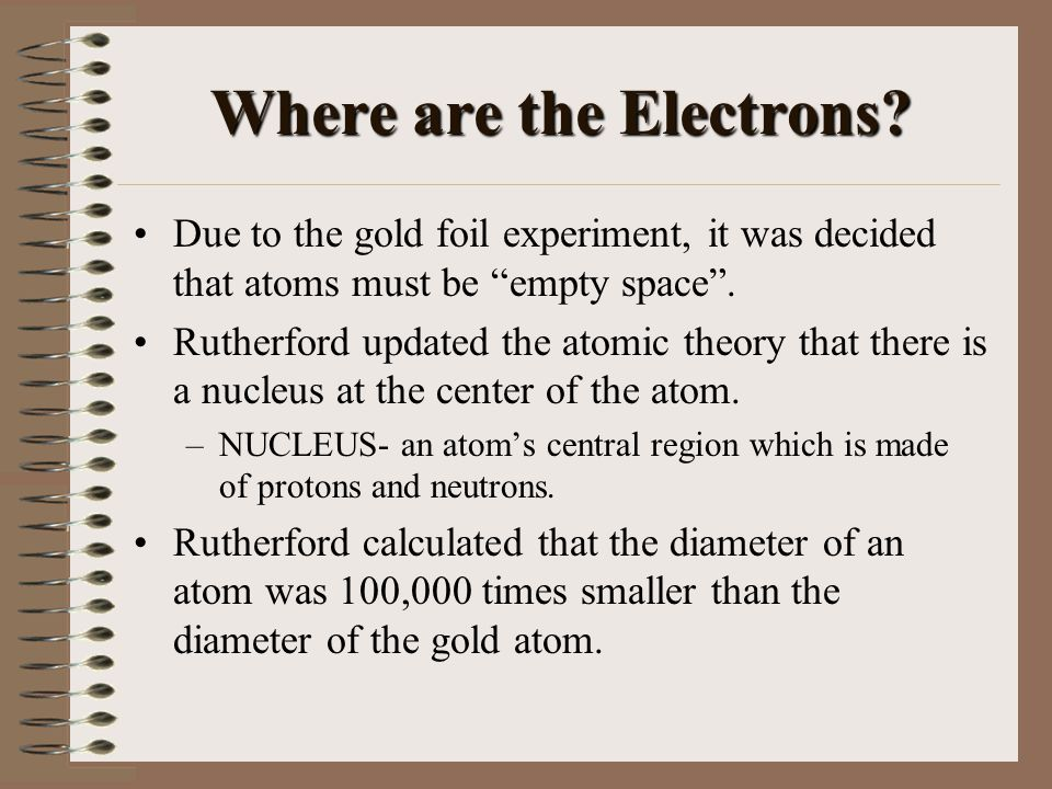 Where are the Electrons
