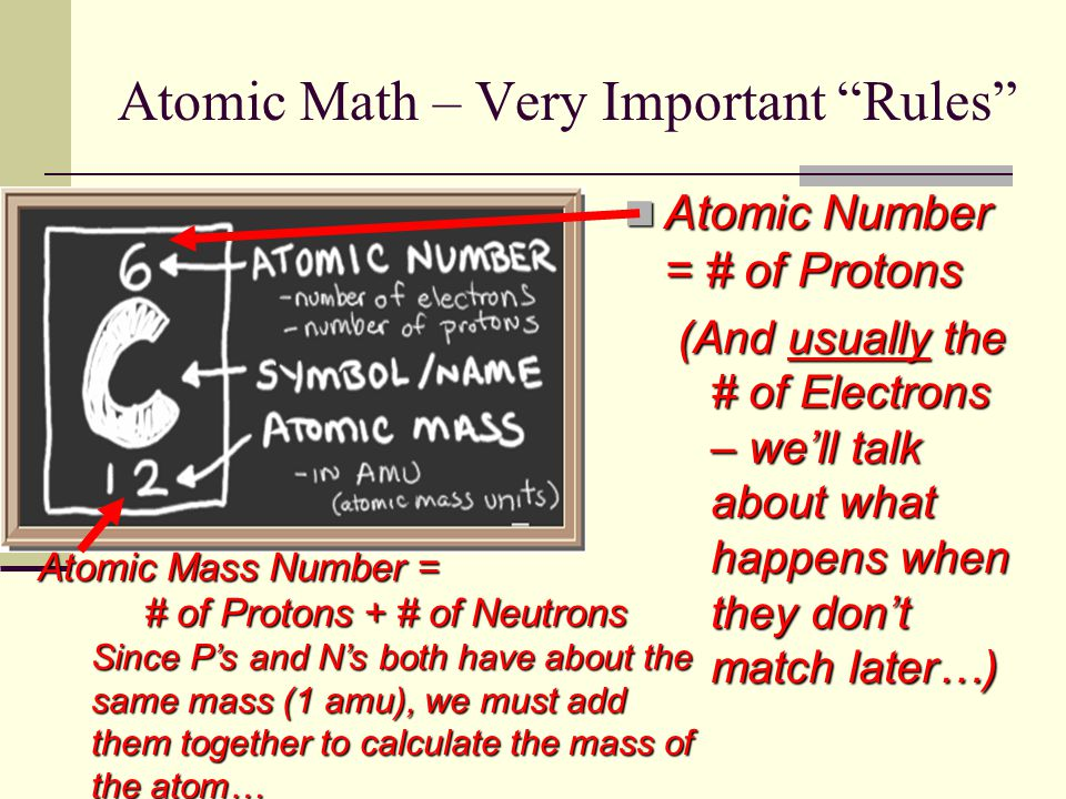 Atomic Math – Very Important Rules