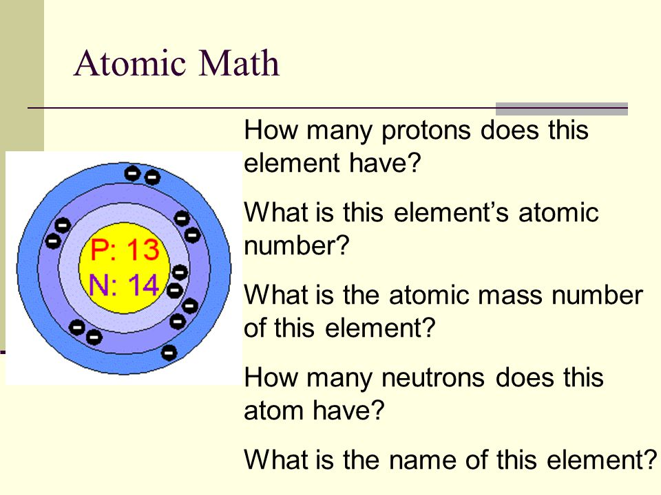 Atomic Math How many protons does this element have