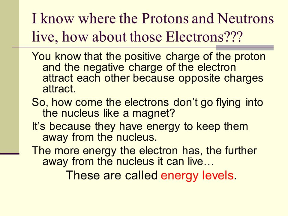 These are called energy levels.