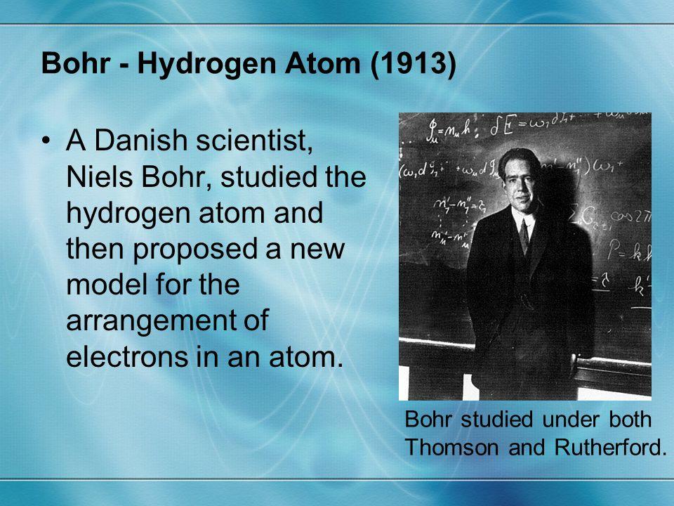 Bohr - Hydrogen Atom (1913)