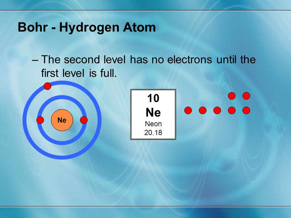 Bohr - Hydrogen Atom The second level has no electrons until the first level is full. 10. Ne. Neon.