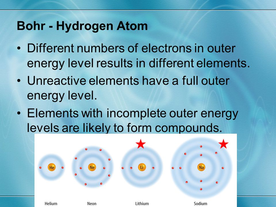Bohr - Hydrogen Atom Different numbers of electrons in outer energy level results in different elements.