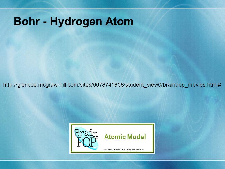 Bohr - Hydrogen Atom Atomic Model