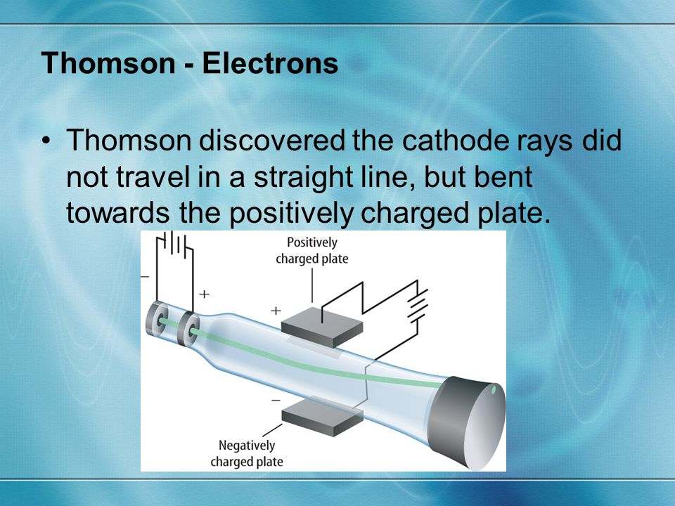 Thomson - Electrons Thomson discovered the cathode rays did not travel in a straight line, but bent towards the positively charged plate.