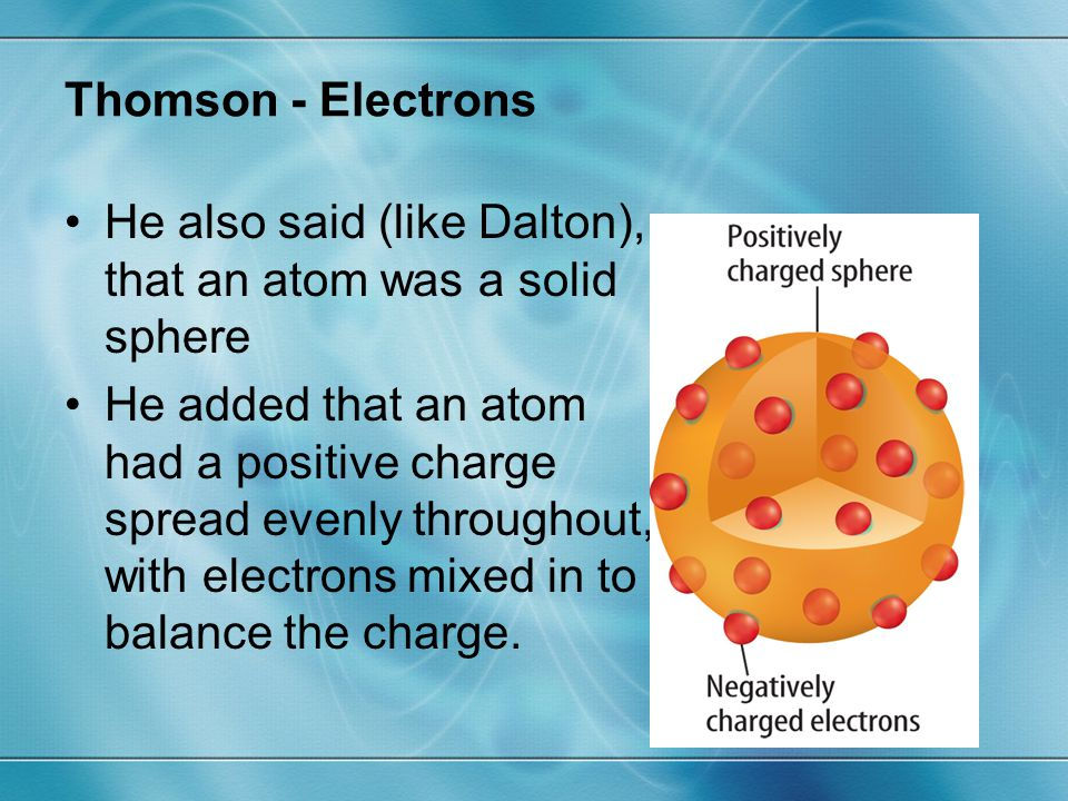 Thomson - Electrons He also said (like Dalton), that an atom was a solid sphere.