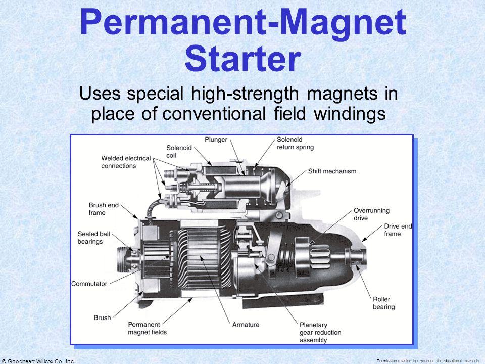Permanent-Magnet Starter