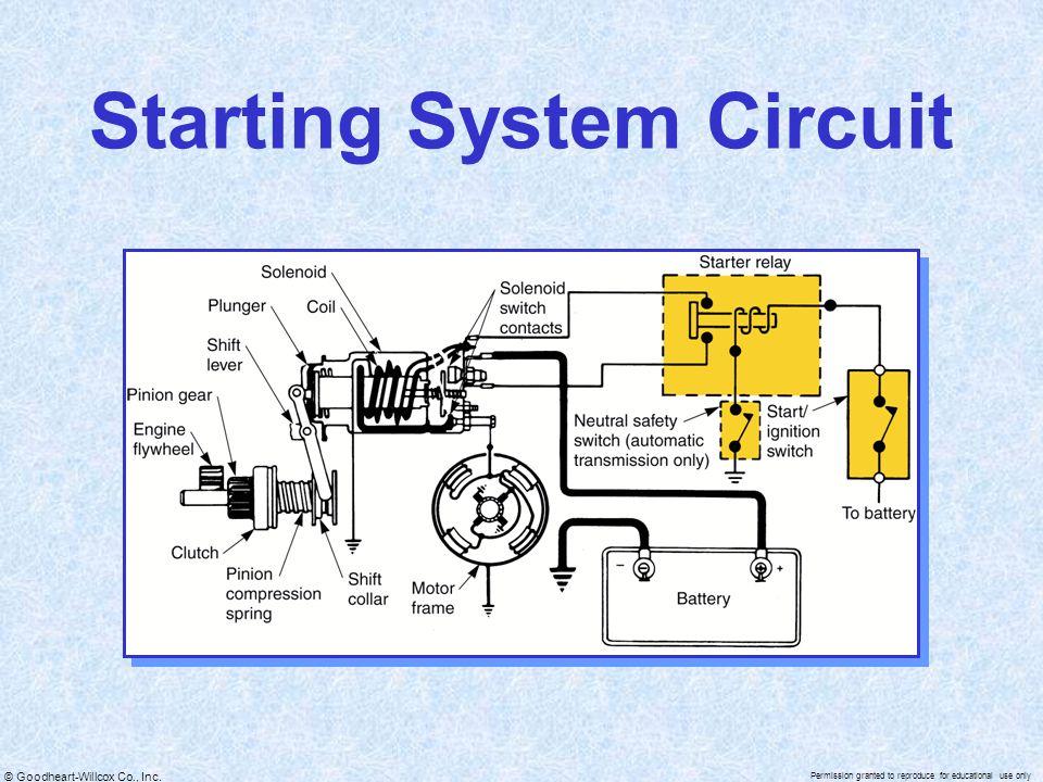 Starting System Circuit