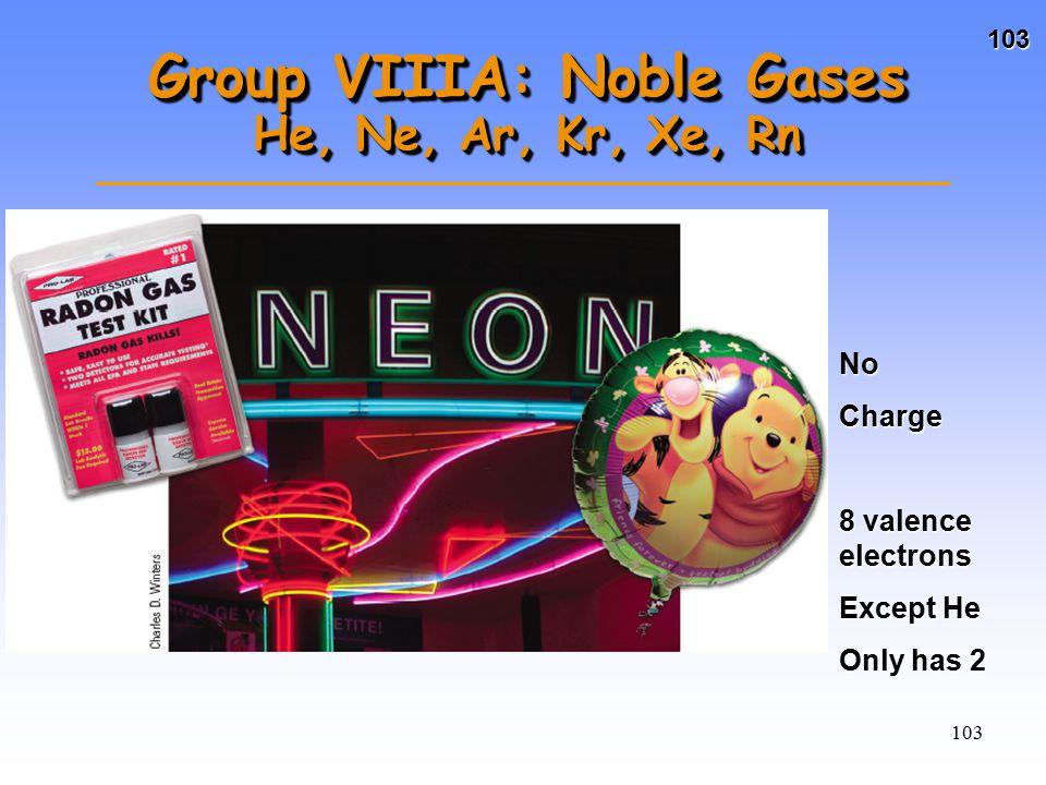 Group VIIIA: Noble Gases He, Ne, Ar, Kr, Xe, Rn