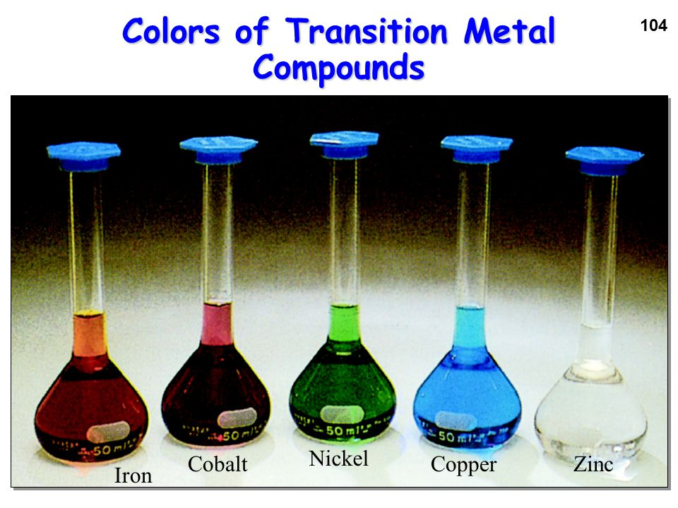 Colors of Transition Metal Compounds
