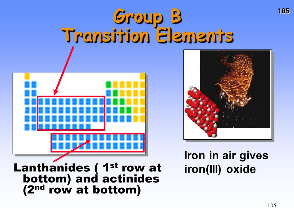 Group B Transition Elements