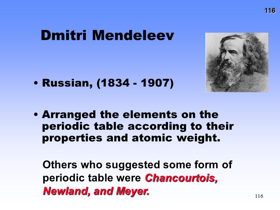 Dmitri Mendeleev Russian, (1834 - 1907)