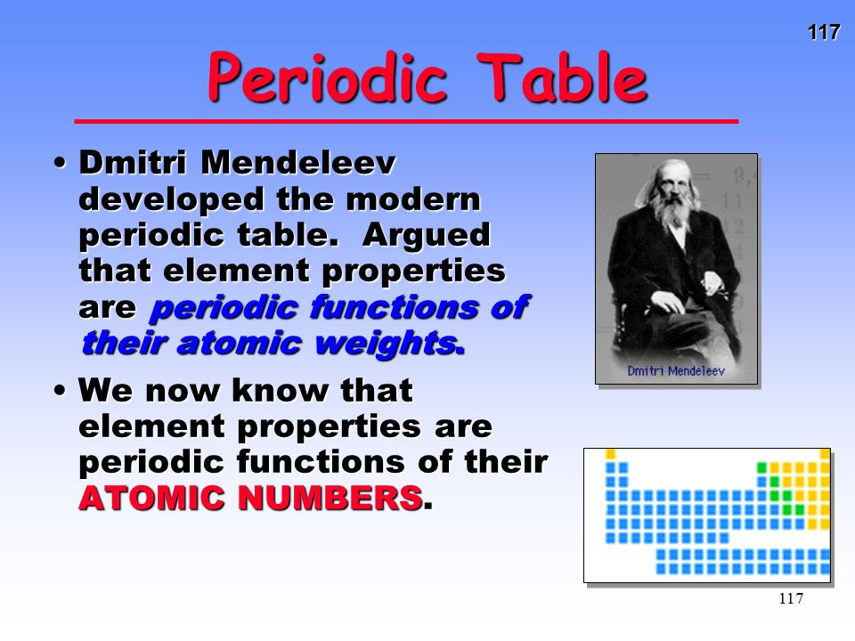 Periodic Table Dmitri Mendeleev developed the modern periodic table. Argued that element properties are periodic functions of their atomic weights.