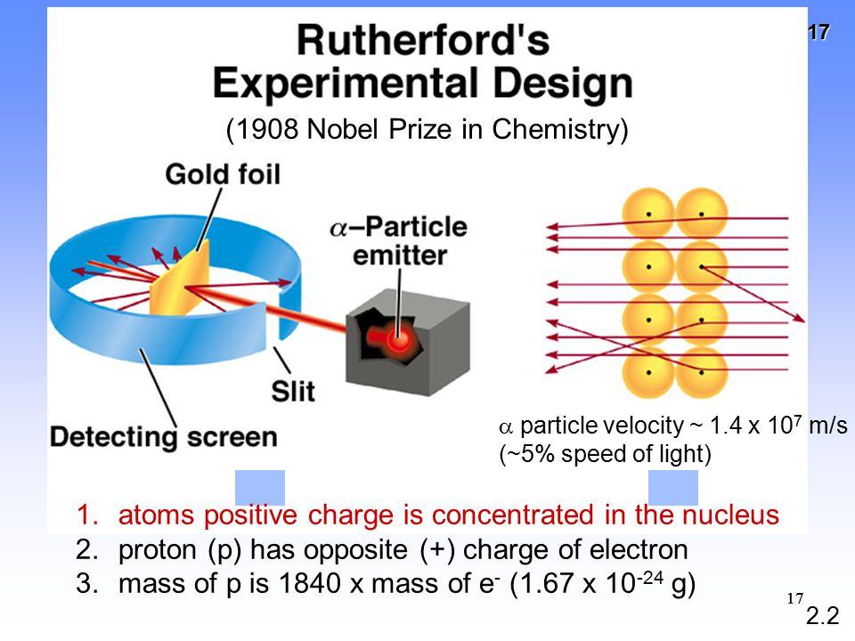 (1908 Nobel Prize in Chemistry)