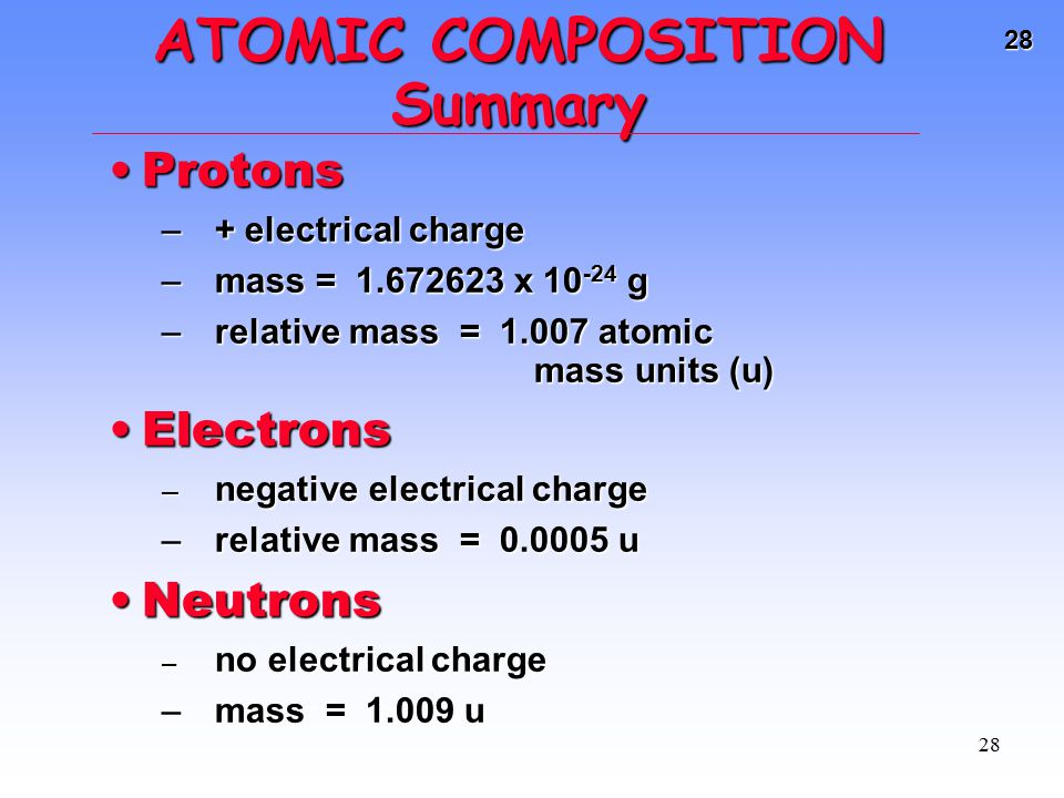 ATOMIC COMPOSITION Summary