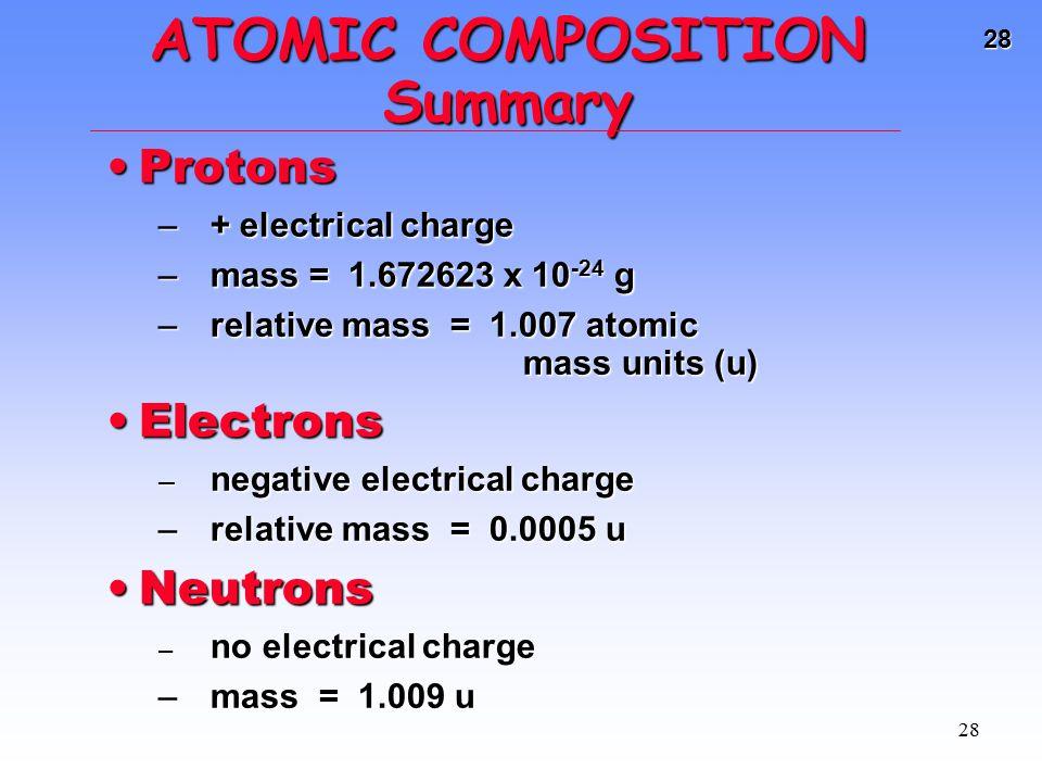 ATOMIC COMPOSITION Summary