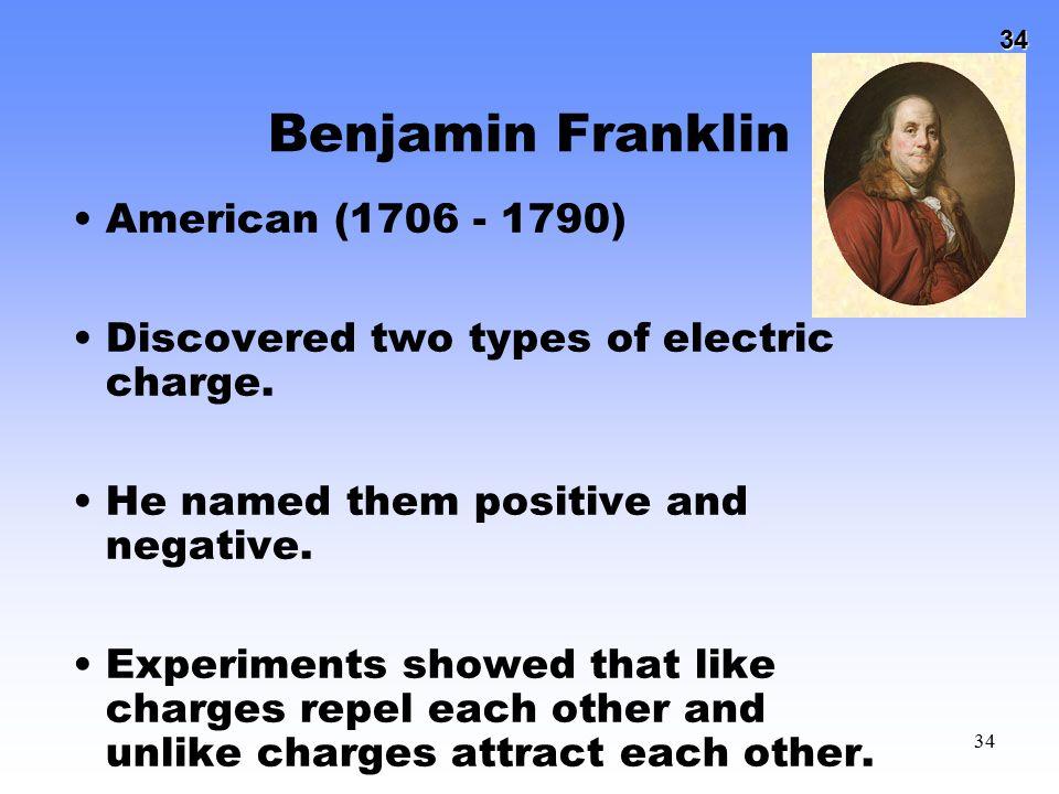 Benjamin Franklin American (1706 - 1790)