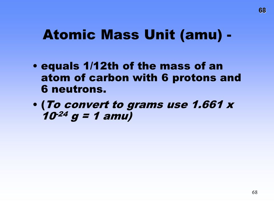 Atomic Mass Unit (amu) -