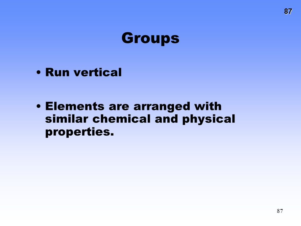 Groups Run vertical Elements are arranged with similar chemical and physical properties.