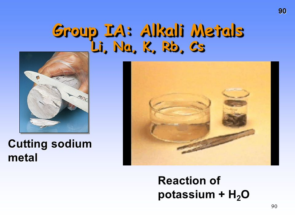 Group IA: Alkali Metals Li, Na, K, Rb, Cs