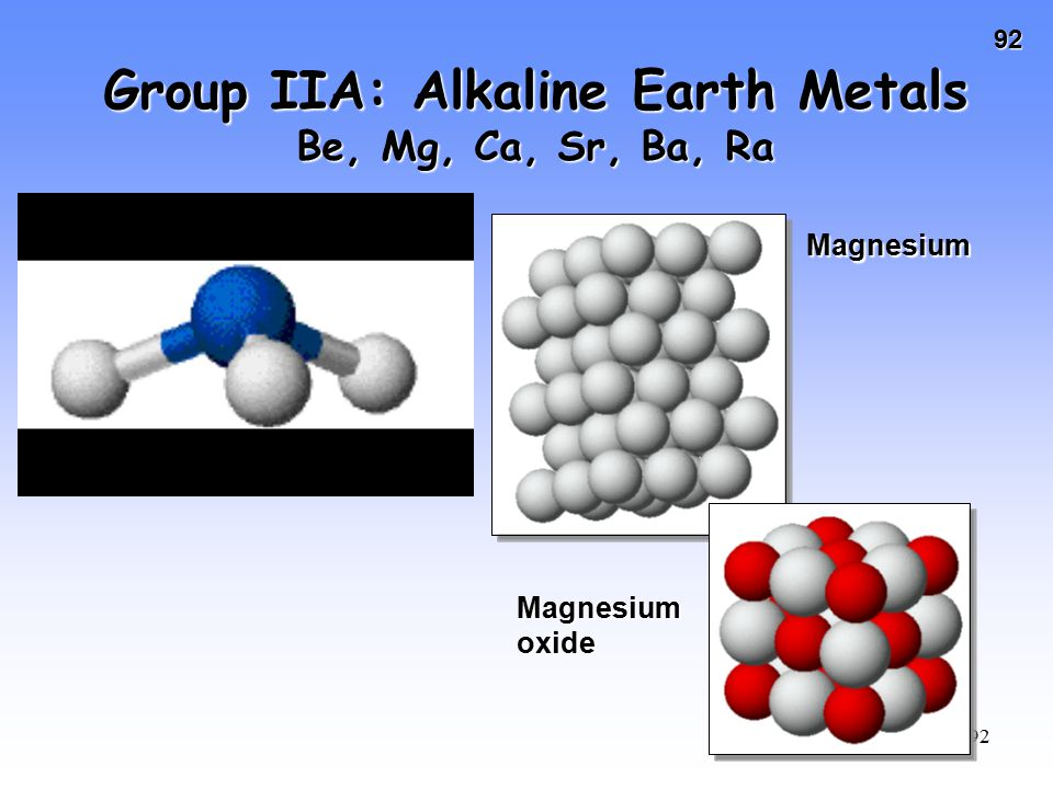 Group IIA: Alkaline Earth Metals