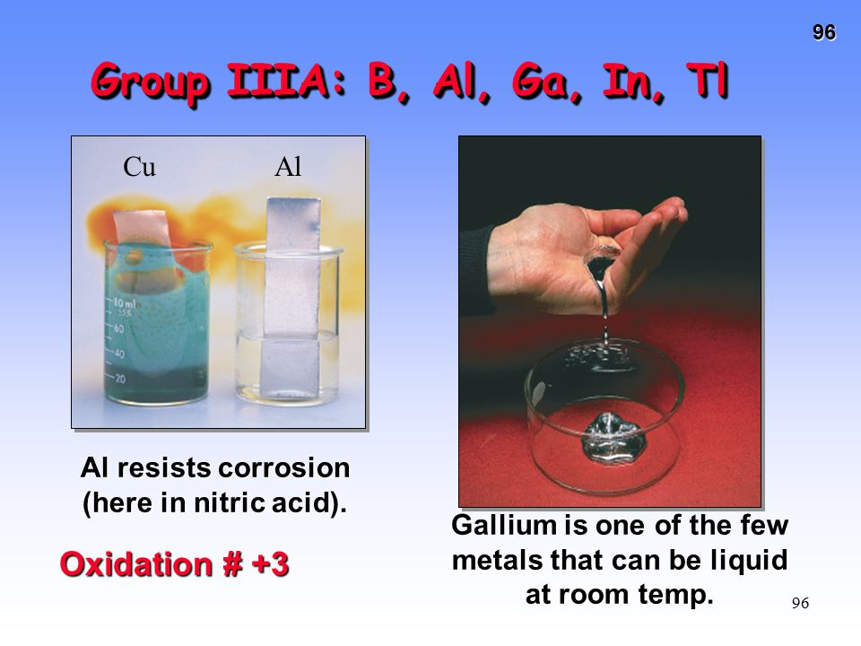 Group IIIA: B, Al, Ga, In, Tl Oxidation # +3 Cu Al