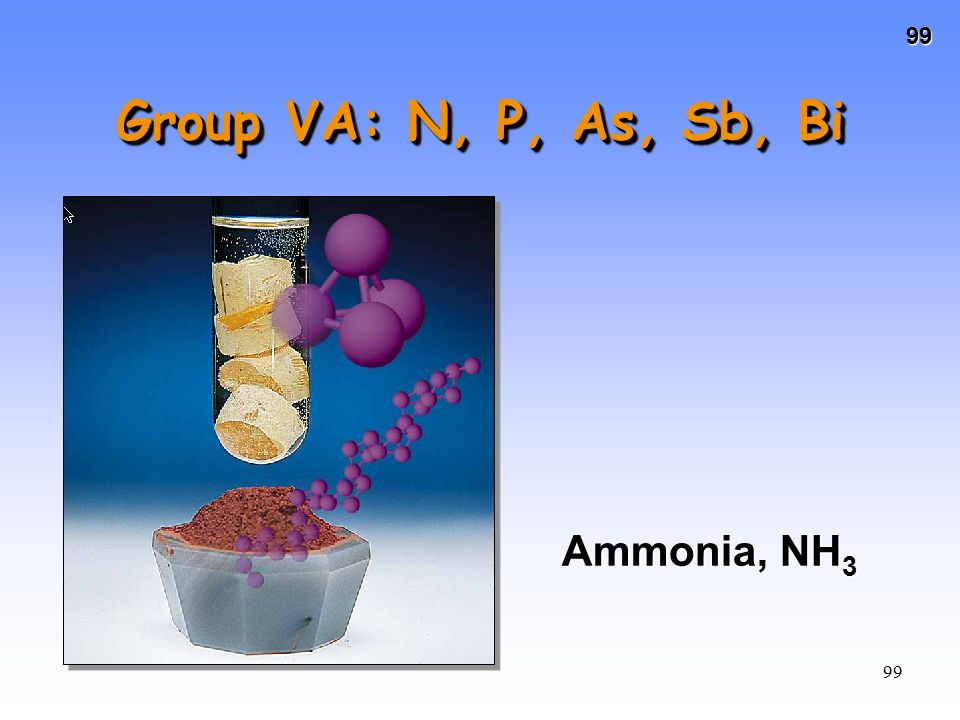 Group VA: N, P, As, Sb, Bi White and red phosphorus Ammonia, NH3
