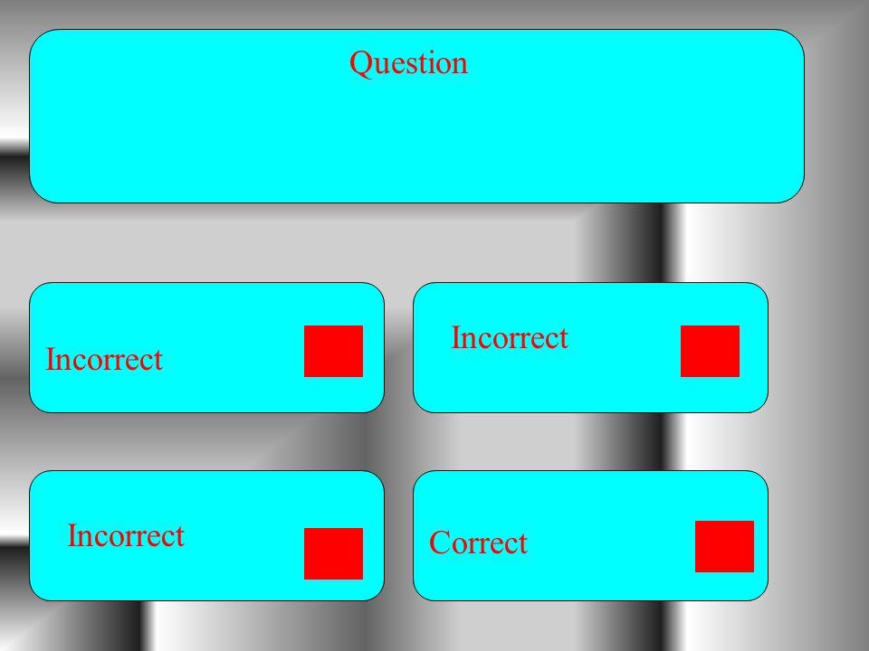 Question Incorrect Incorrect Incorrect Correct