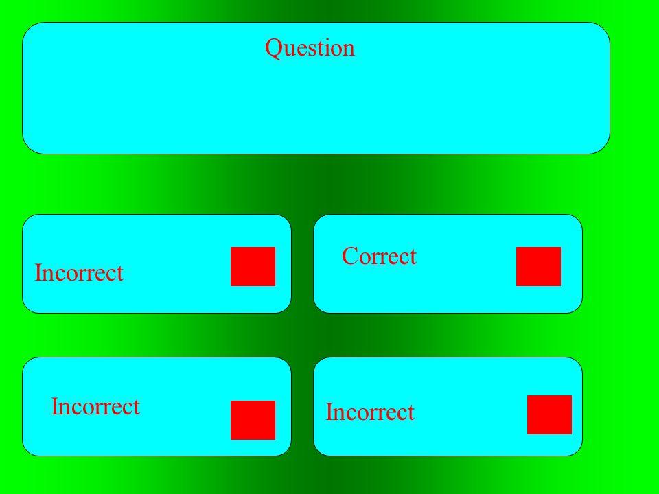 Question Correct Incorrect Incorrect Incorrect
